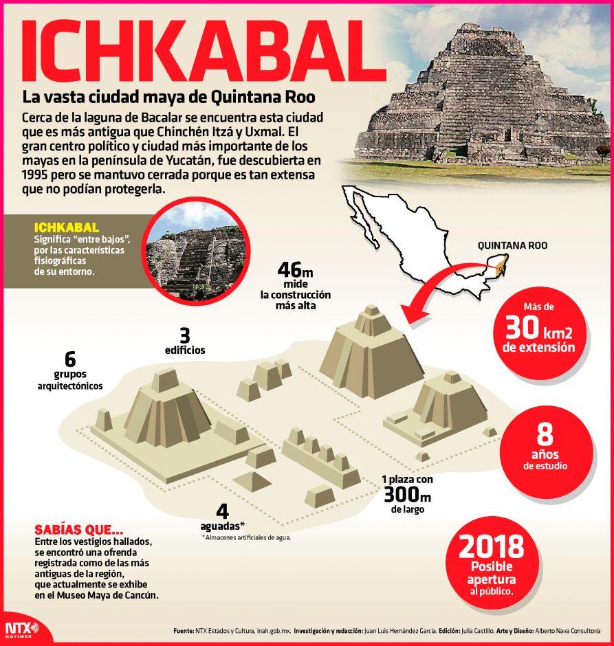 ichkabal-infografia